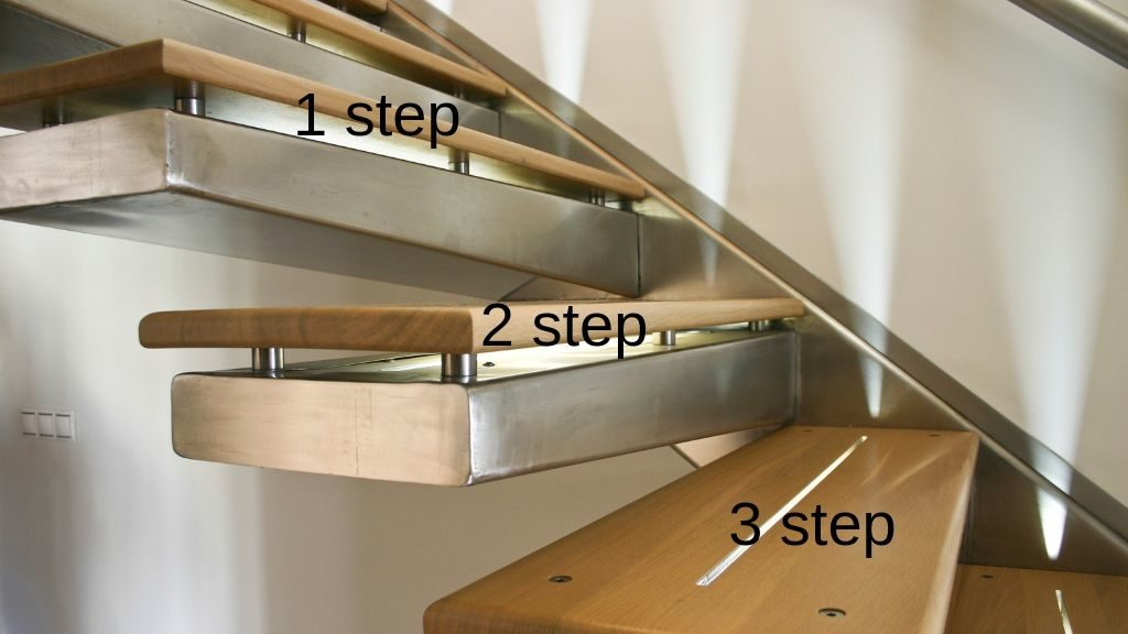3 steps worded on stairs