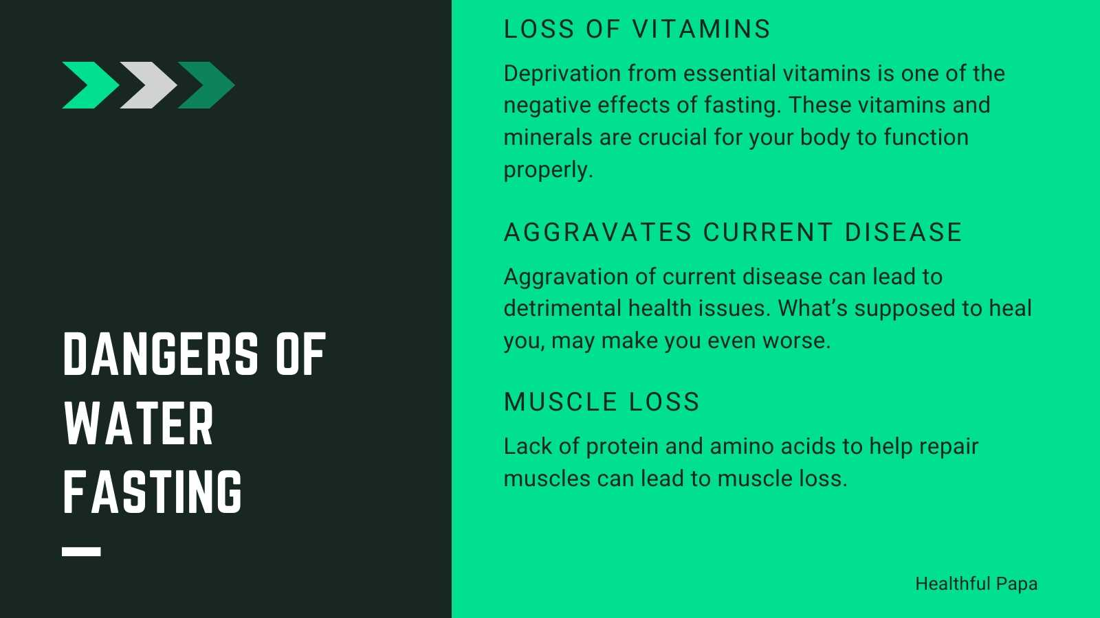 dangers of water fasting