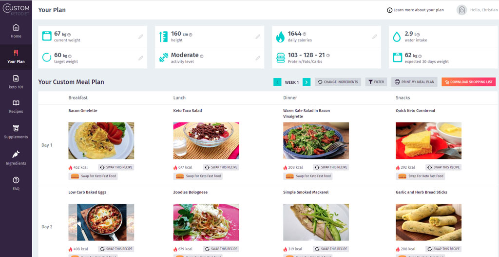 custom keto diet dashboard