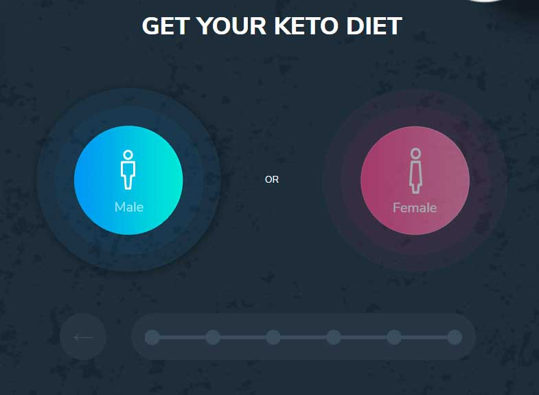 custom keto diet male or female question